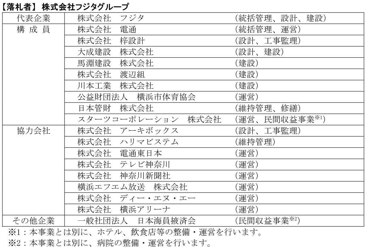 【B.LEAGUE】川崎ブレイブサンダース11 YouTube動画>1本 ->画像>19枚