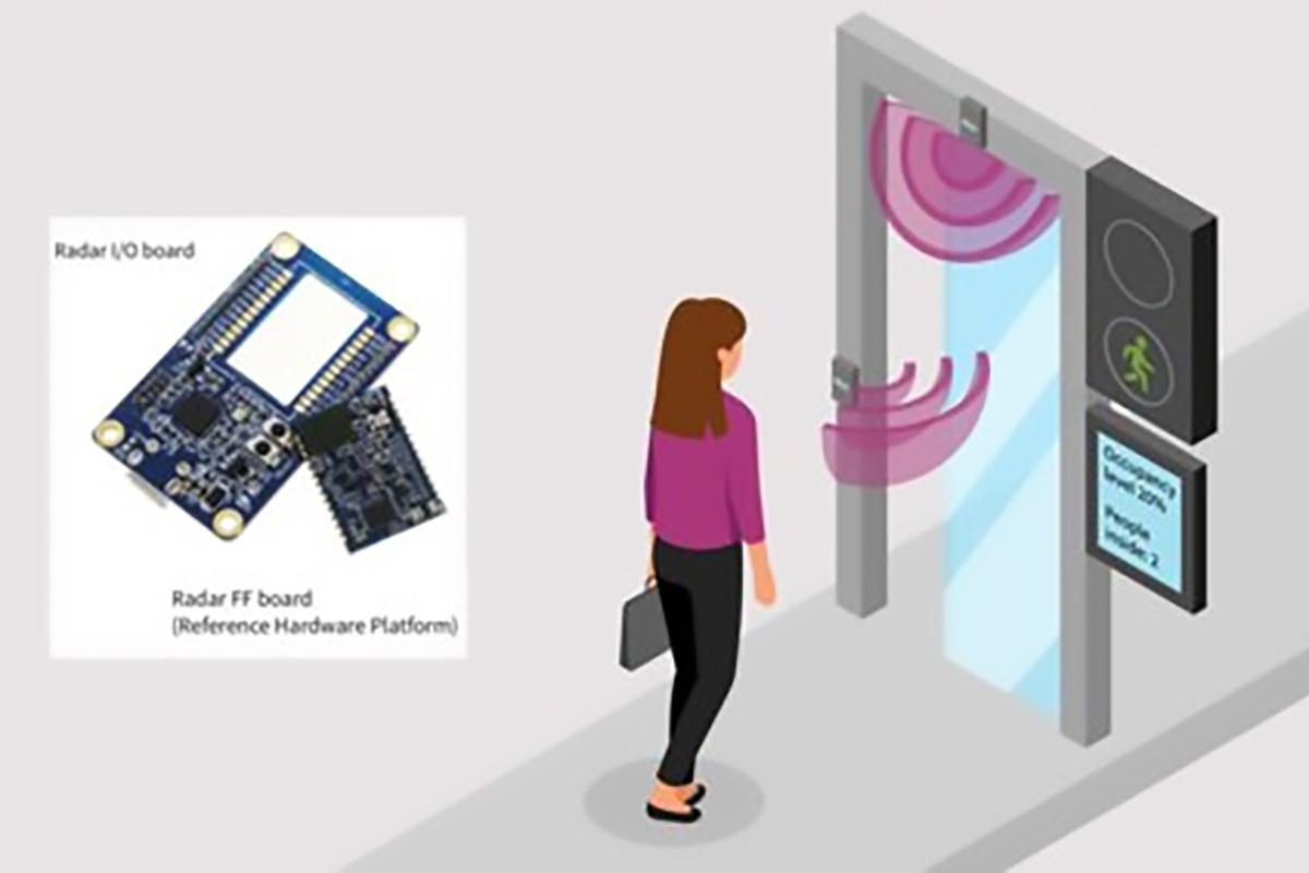 「3密」を防ぐスマートドア、PCR検査ロボット